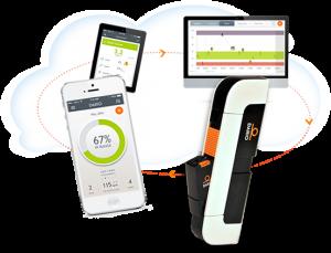 Dario diabetes management solution